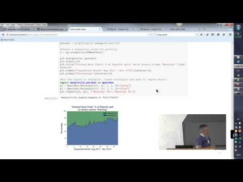 Brian Carter: Lifecycle of Web Text Mining: Scrape to Sense