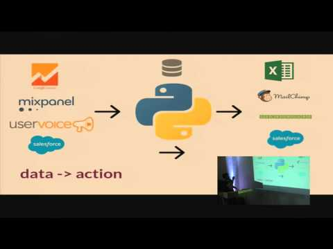 Ignacio Elola: Python as a Framework for Analytics and Growth Hacking